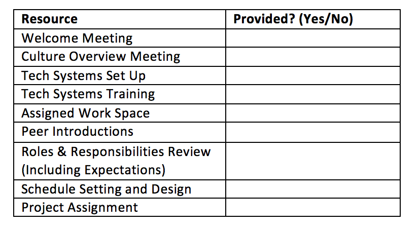 the ultimate guide to structuring a 90 day onboarding plan