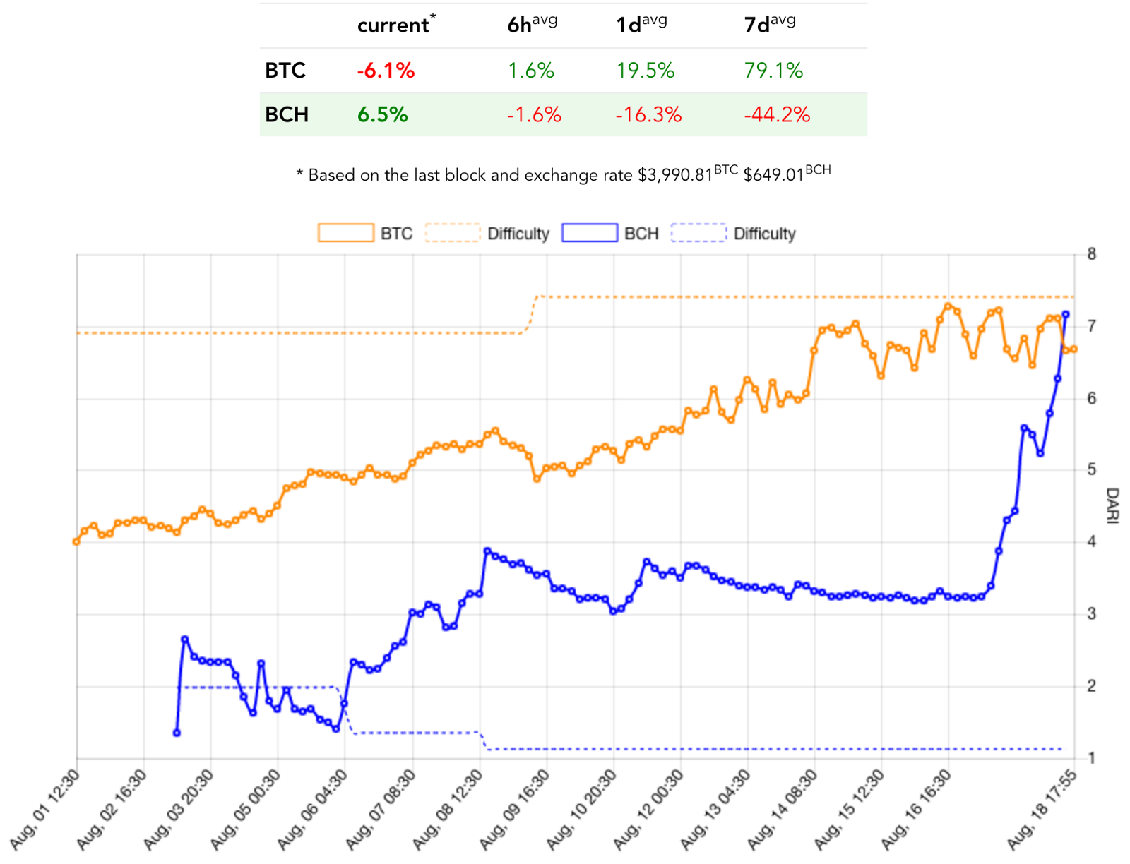 Bitcoin on august 18th 2017 segwit2x and its opponents ccuart Choice Image