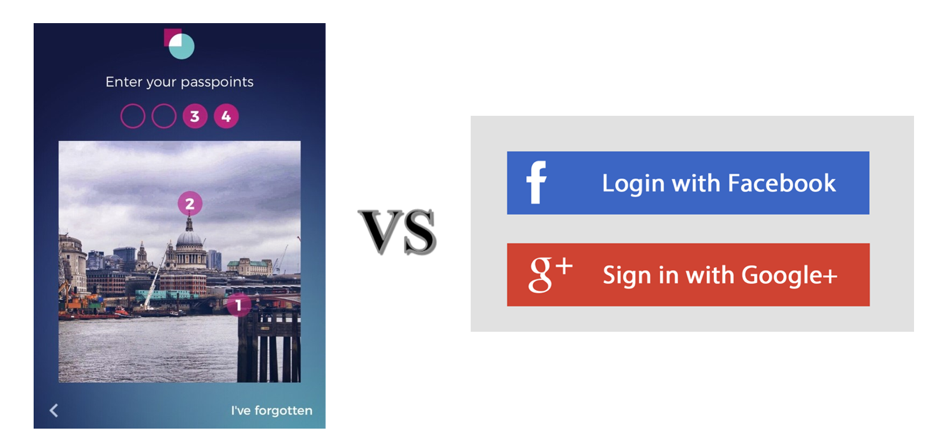 Social Media logins vs PixelPin: data that social media take and use, risks associated with that and why you should try PixelPin today.