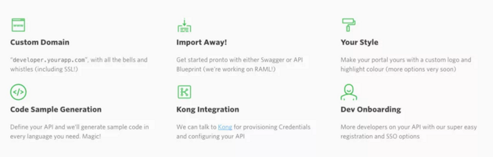 Mashape acquires gelato to provide dev portals for everyone the platform facilitates developer on boarding and integration with the most popular api malvernweather Gallery