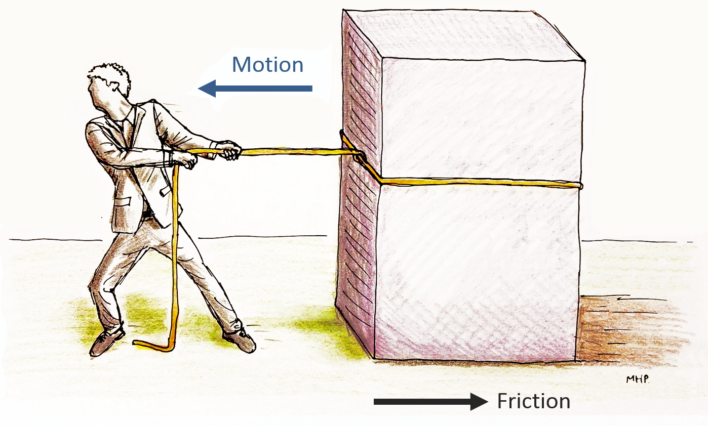 Effect Of Friction On Objects In Motion Manual Guide