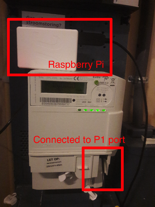 Smart Meter with Raspberry Pi