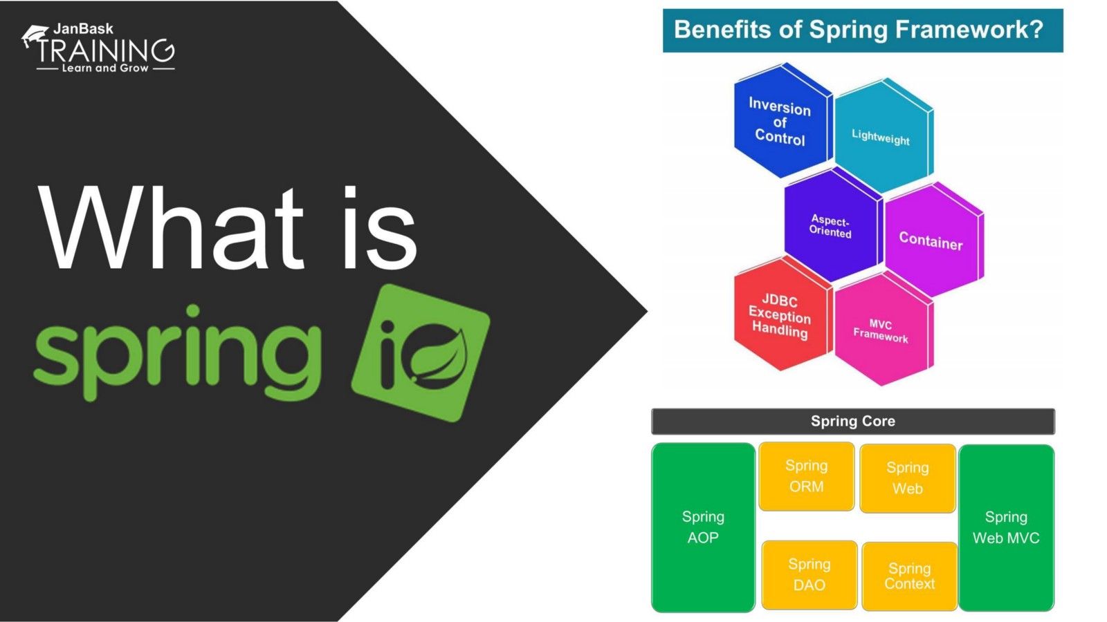 Spring Framework Tutorial For Beginners With Examples Pdf