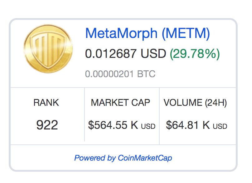 Top 1000 Coins On CoinMarketCap New Website Design Upcoming Cryptocurrency Education Event