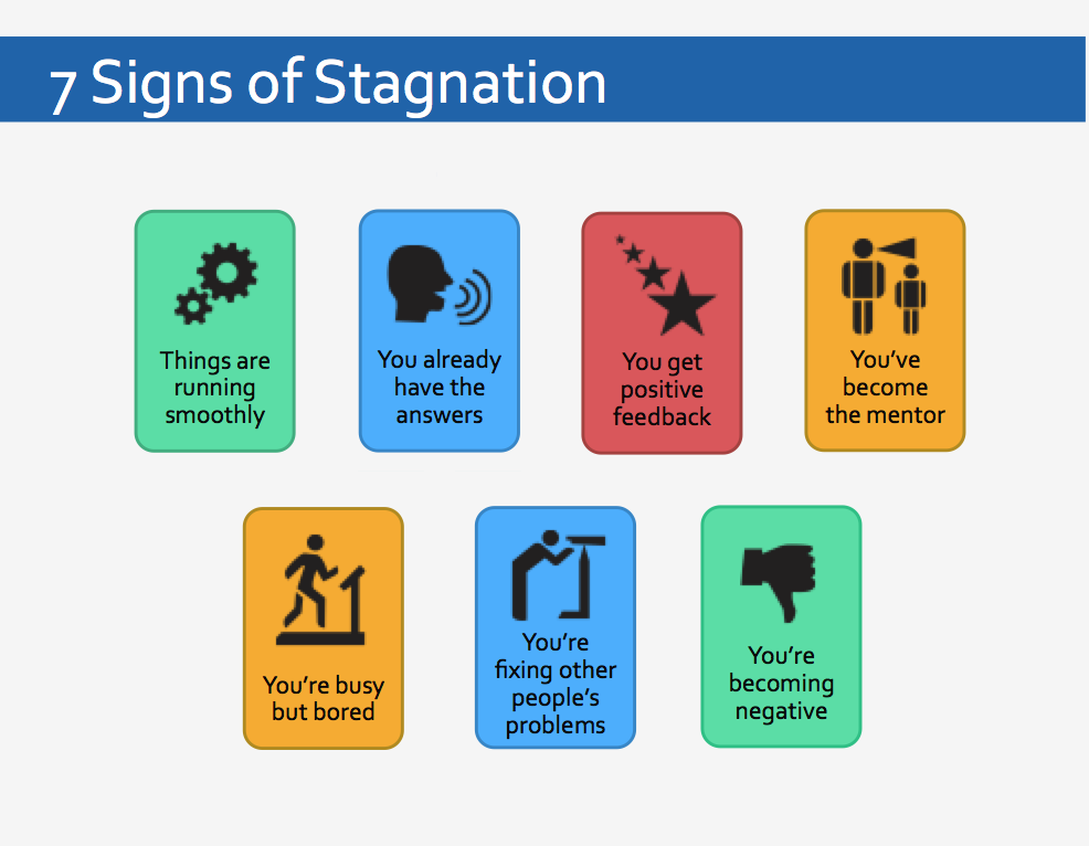 7 signs you are stagnating at work liz wiseman medium