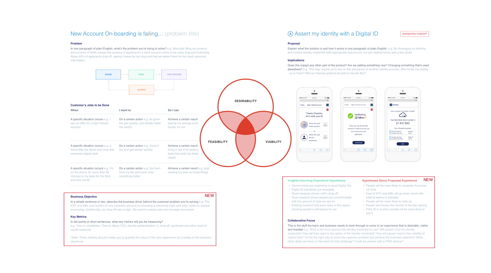 A Design Review Template For Balancing Desirability Viability And Feasibility