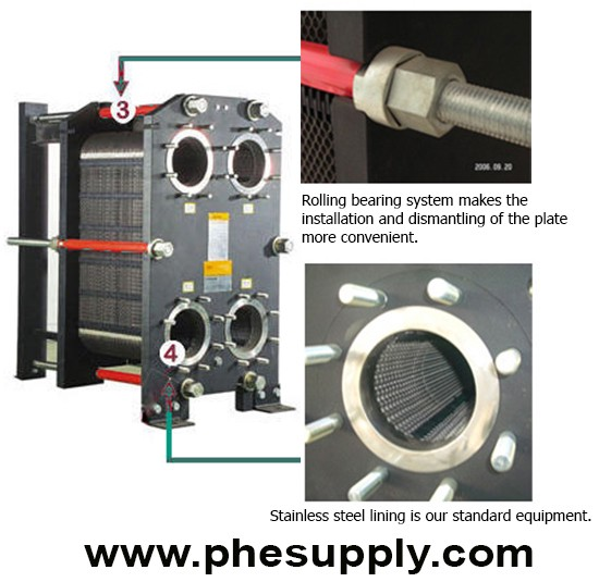 Gasket Plate Heat Exchanger-phesupply – Phe supply – Medium