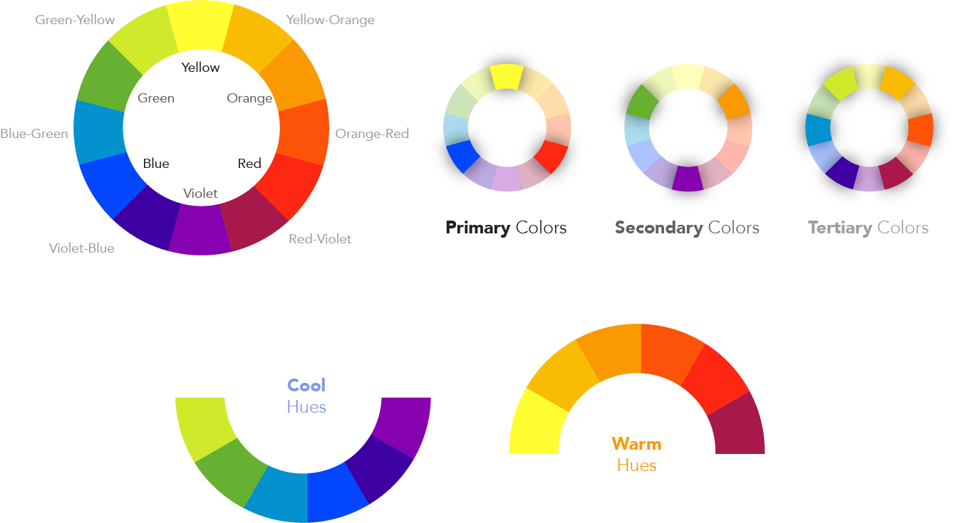 A Primer To Colors In Digital Design Ux Collective