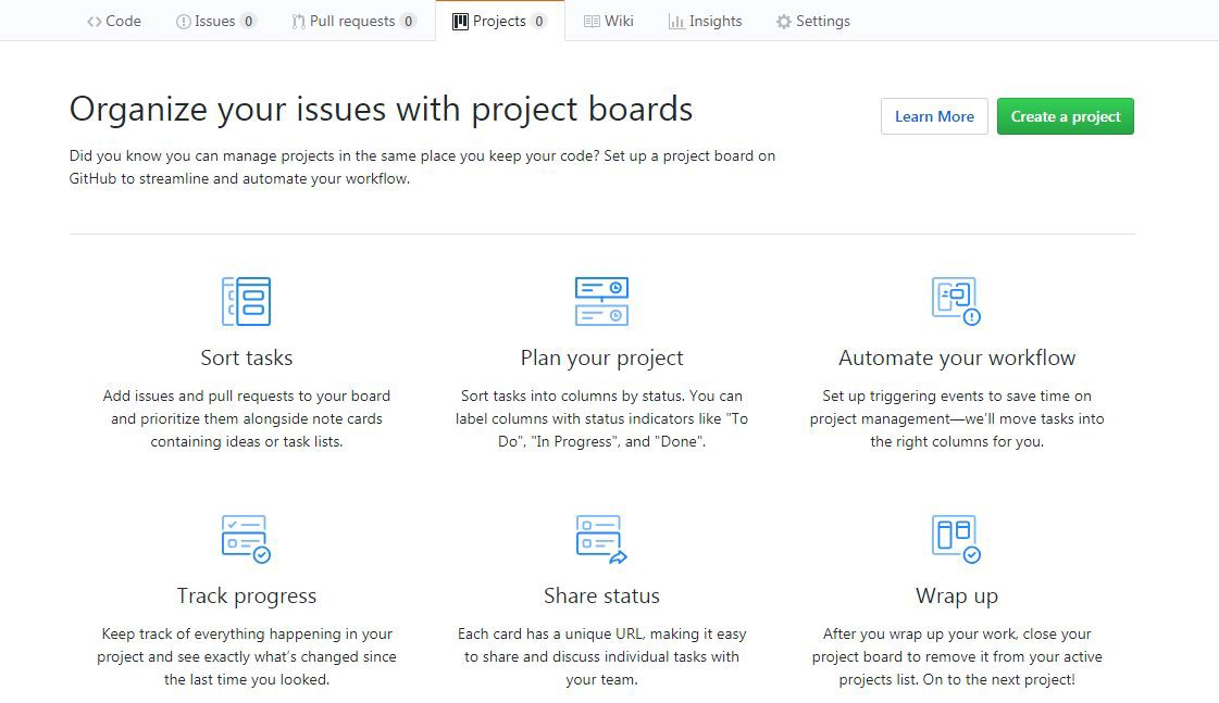 ef09f399 An Introduction to Github Project Boards – codeburst