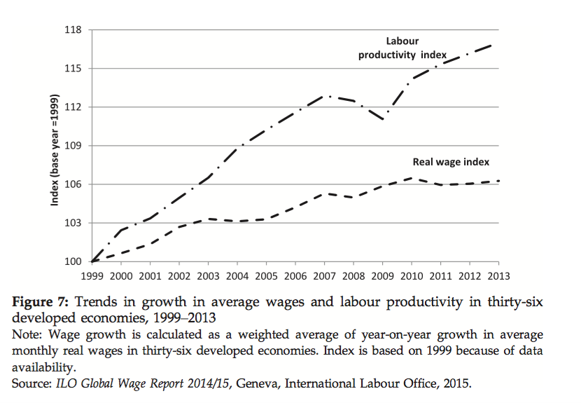 impact of inflation and real wages on labor productivity Labour-productivity growth is not the only determinant of nominal wages as many empirical studies show, in nominal wage-formation processes not only do inflation and the stance of the nominal unit labor cost (ulc) is a better proxy for competitiveness than real ulc as the nominal ulc.