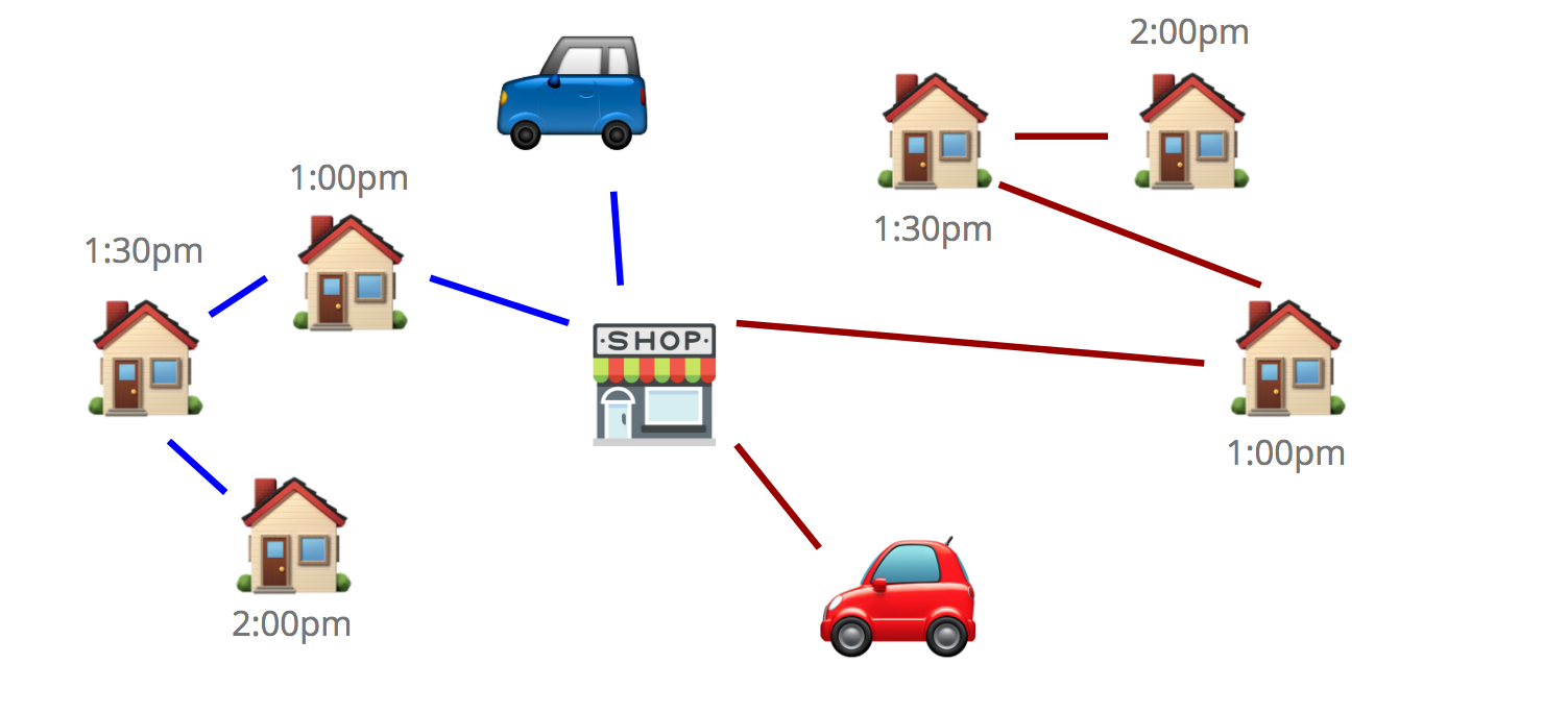 Multiple Traveling Salesman Problem With Time Windows
