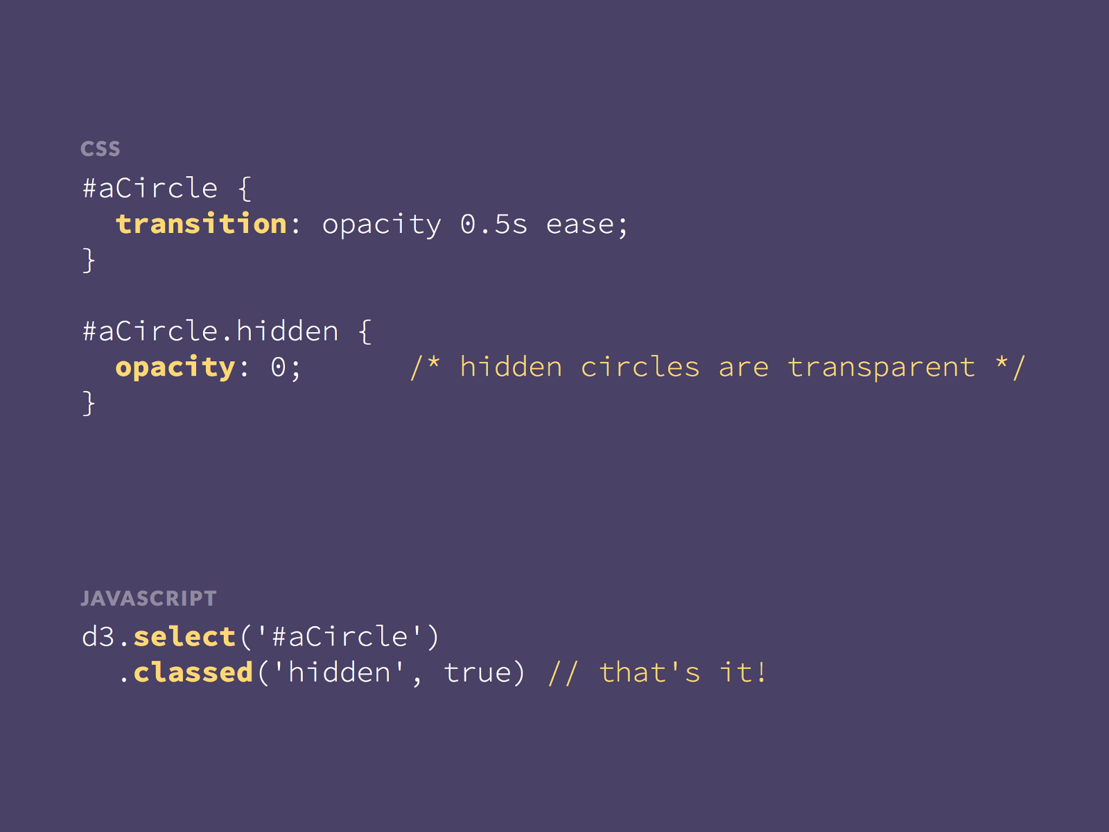 With Css Animations, It's More About Transitioning Between States For  Example, Say We Wanted To Hide Something By Fading It Out Over Half A  Second