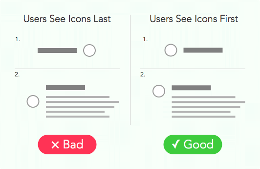 When a button contains text and an icon, which should come first