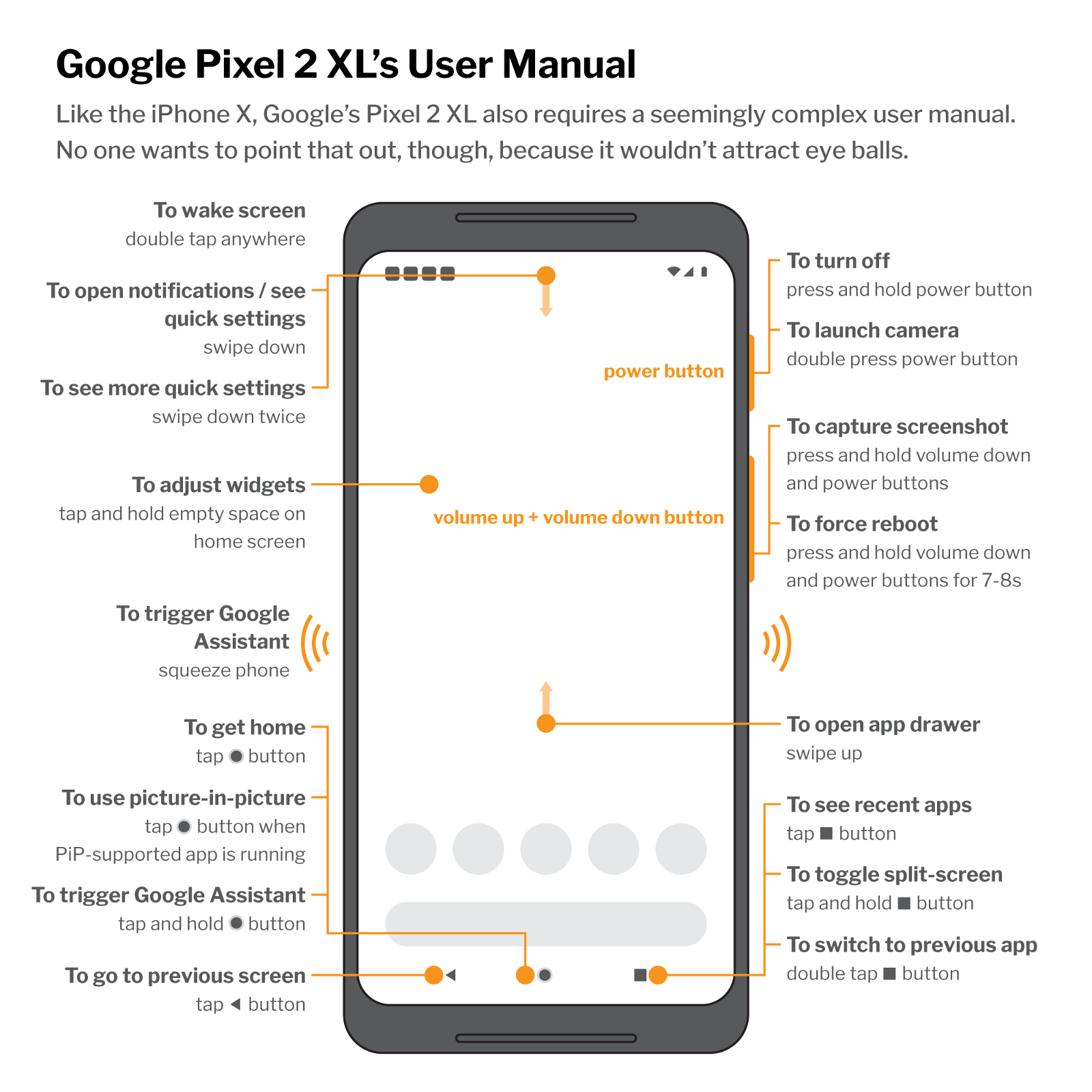 iphone user manual the iphone x s ux is a nightmare not prototypr 12426
