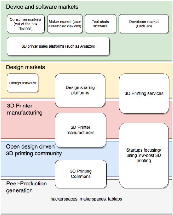 Open source driven api economy api economy hacklab medium more details can be read from the thesis pdf available malvernweather Gallery