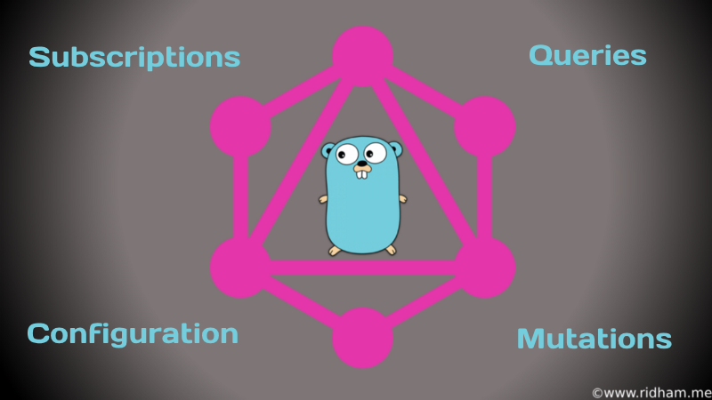 How to set up GraphQL with Golang: a deep dive from basics