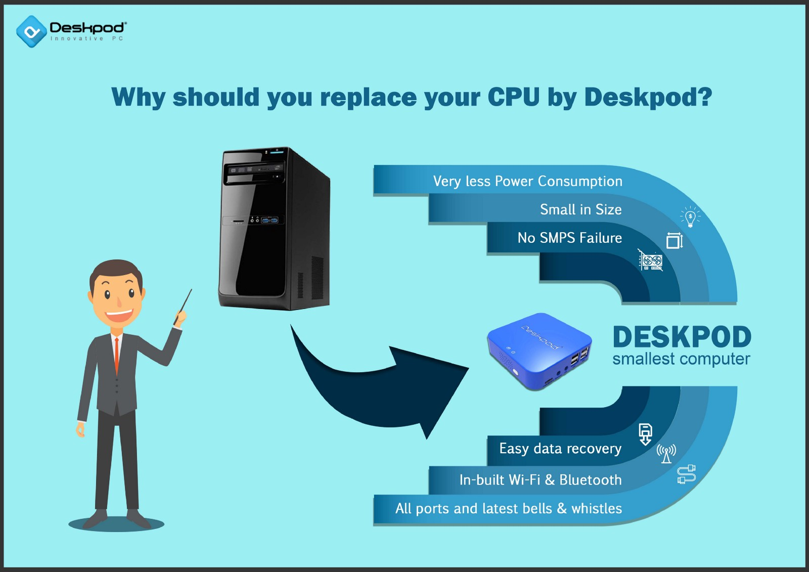7 reasons why all entrepreneurs should use mini PC Deskpod at their ...