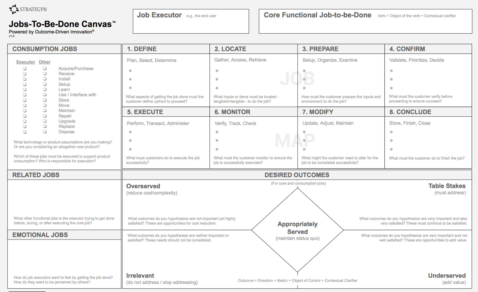 f41122765 The Jobs-to-be-Done Canvas – Jobs-to-be-Done + Outcome-Driven Innovation