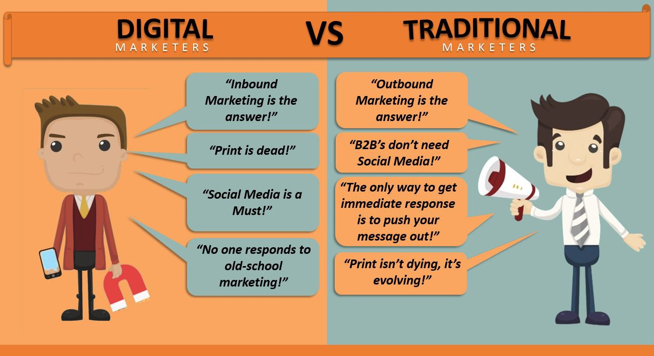 digital market traditional markt The choice of traditional marketing vs digital marketing is the most difficult decision that an organization needs to take both the forms are needed but digital is the new found way for better profit.