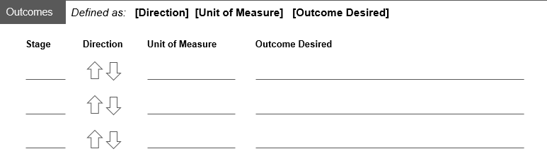 A step by step guide to using outcome driven innovation odi a template we created to capture outcomes quickly in interviews stopboris Gallery