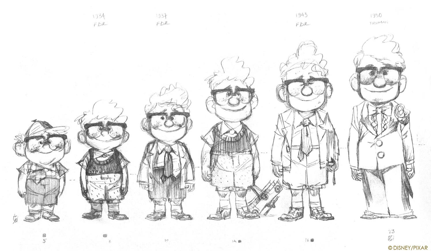 Character Design Tools : Creative professions that use sketching as a tool in