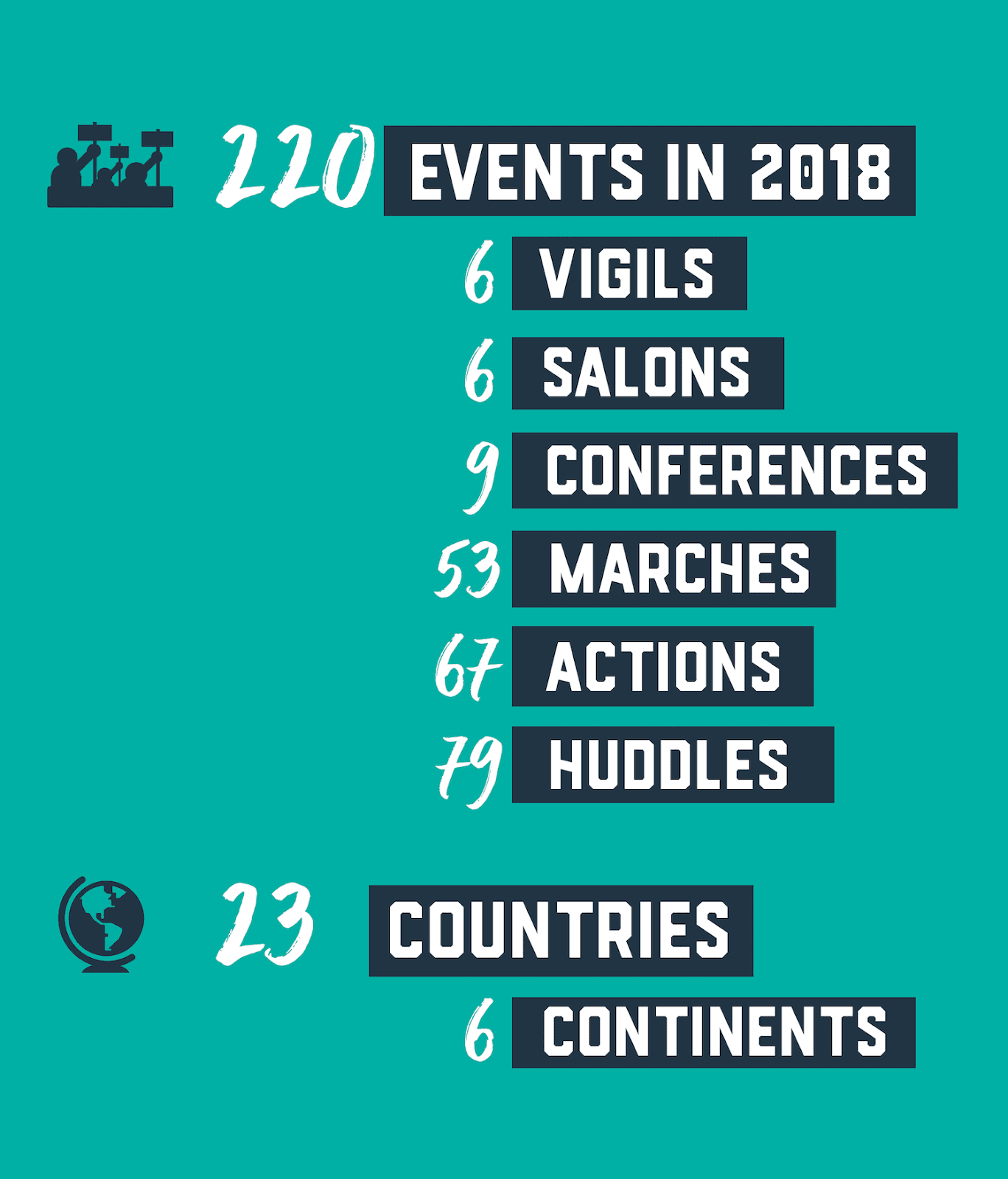 2018 a year of growth and gratitude for our global community
