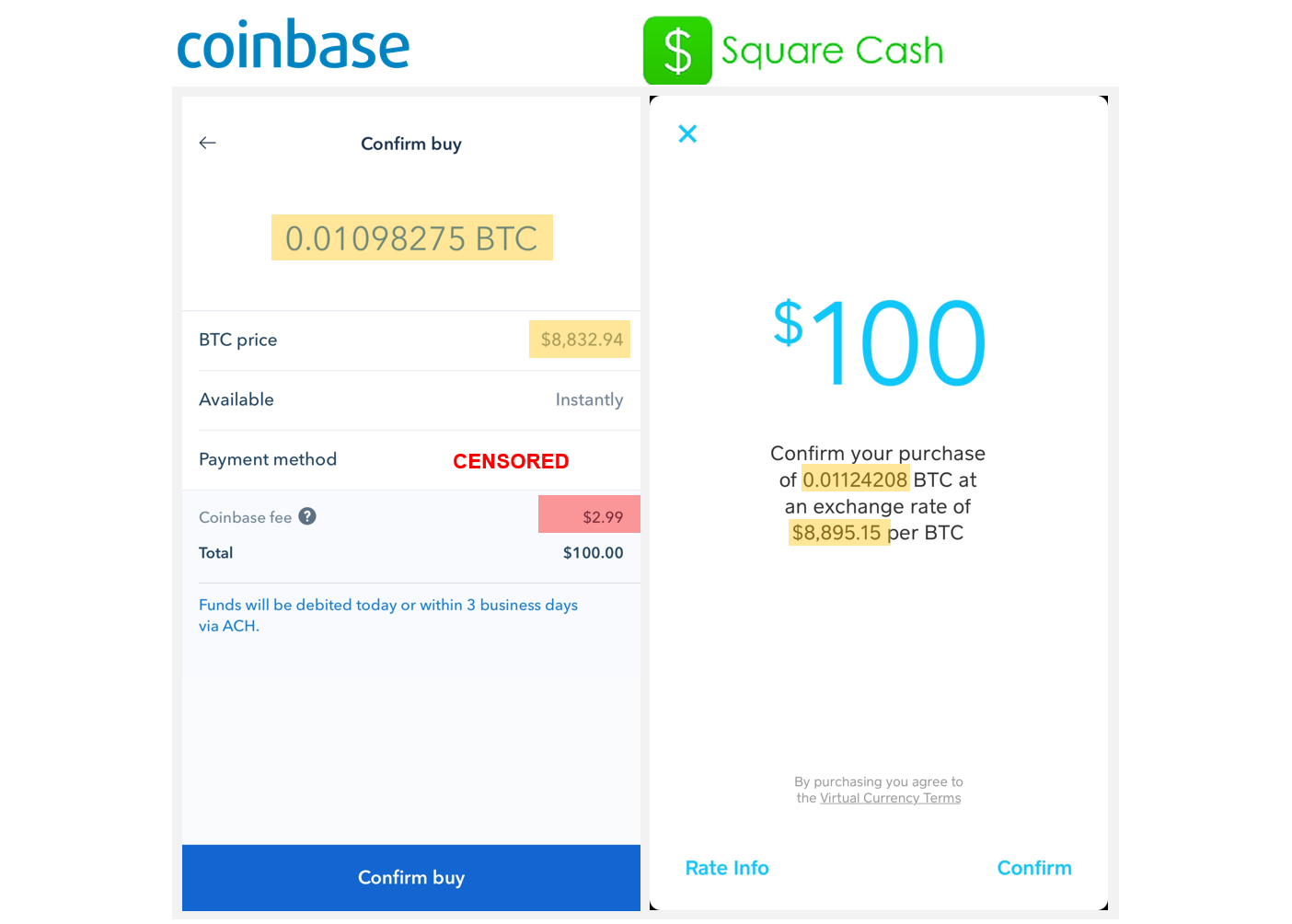 I got 23 extra bitcoin with square cash vs coinbase square cashs exchange rate was 6221 higher than coinbases exchange rate ccuart Choice Image