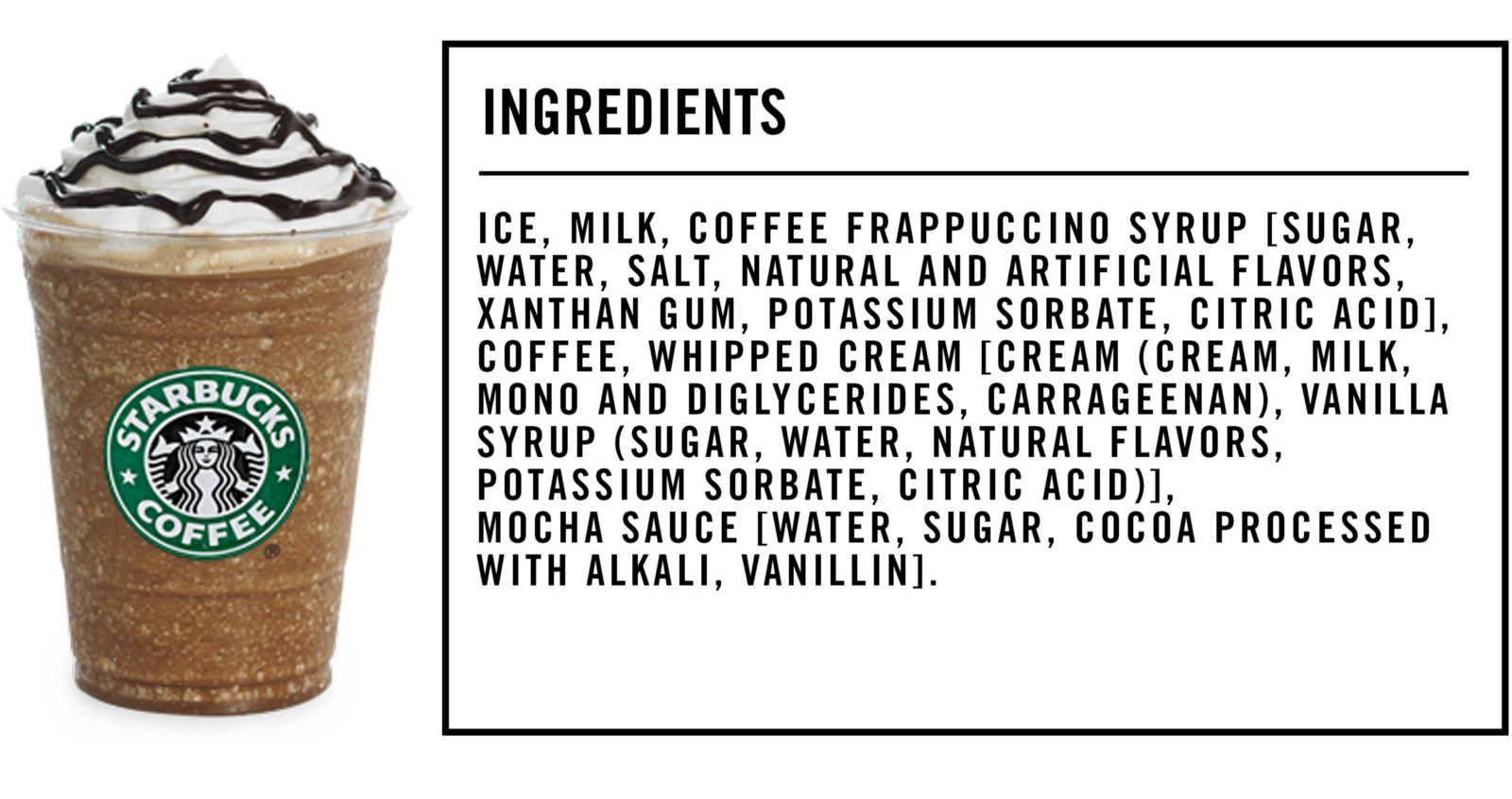 This Edition Starbucks Mocha Frappuccino Which Is Made From 16 Separate Ingredients Some Of Have Lists Their Own That Weve Broken