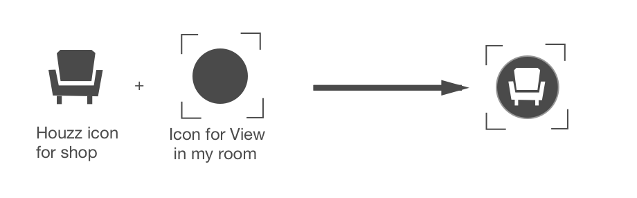 For This Iteration I Thought About Using The Icons Already Existing In Houzz To Ensure Some Level Of Familiarity With Users Used Shop Icon Combined