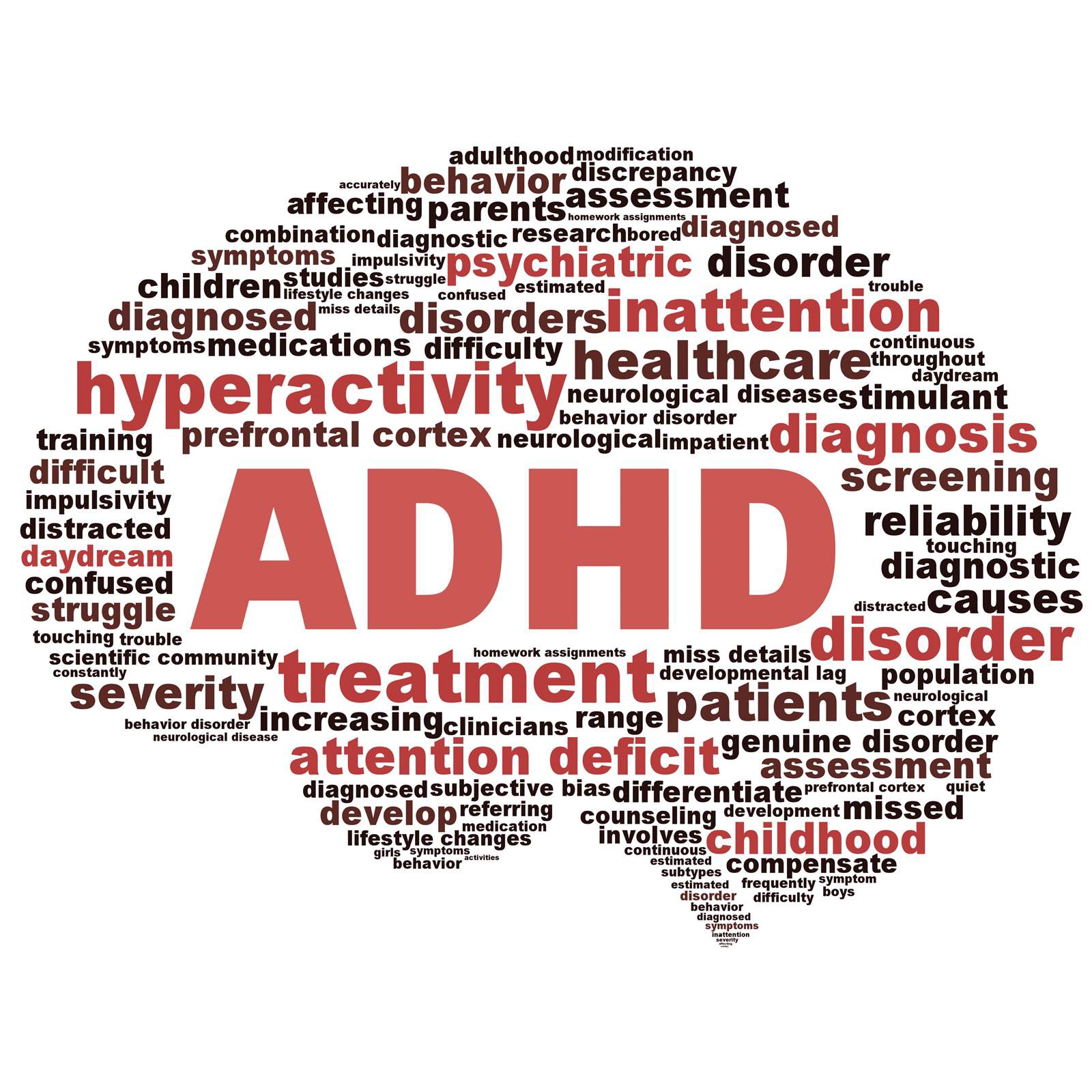 adhd case study assignment