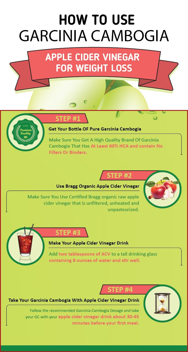 How To Use Garcinia Cambogia And Apple Cider Vinegar For Weight Loss