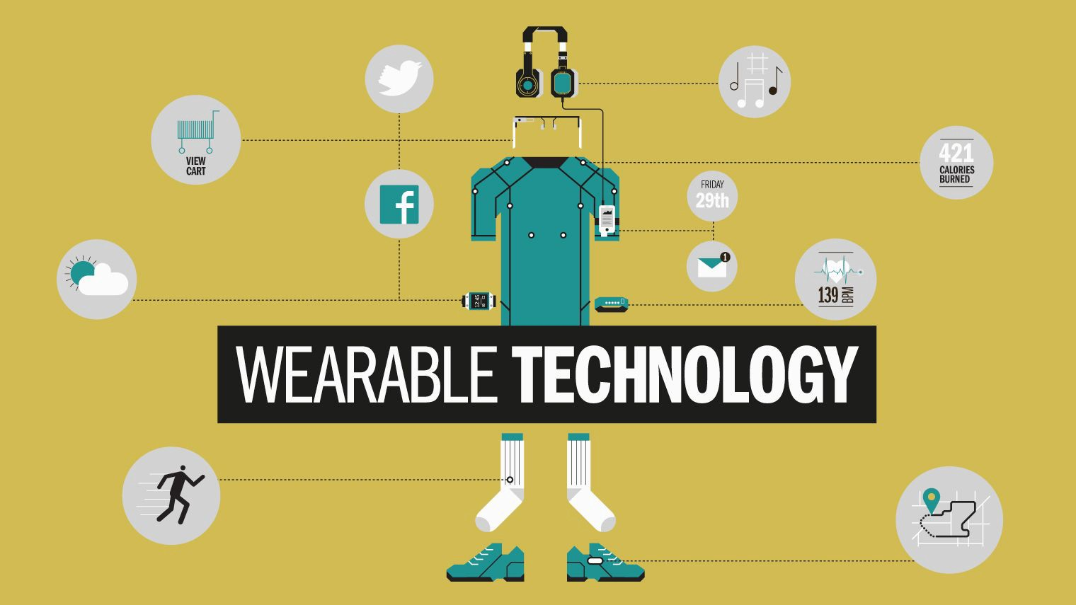 designing for humans the challenge of workplace wearables