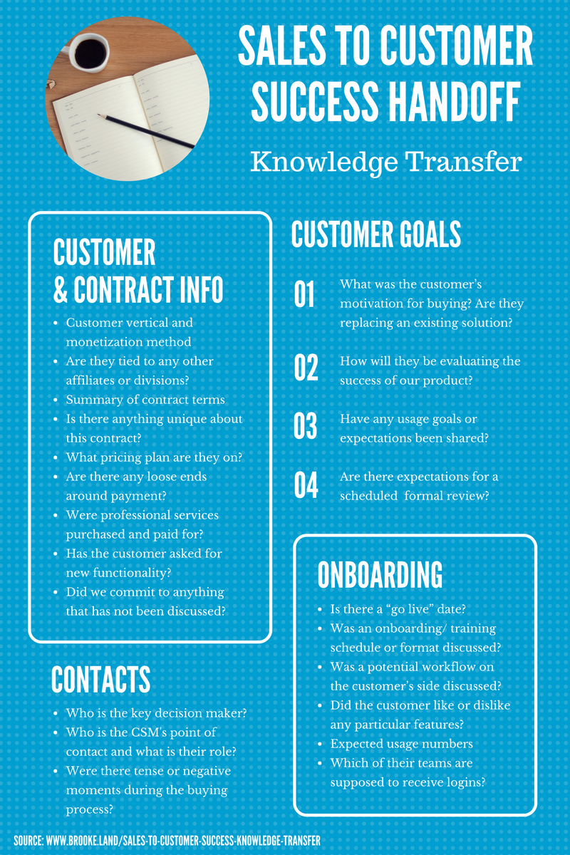 Sample Sales To Customer Success Knowledge Transfer Framework