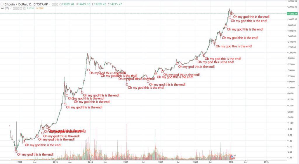 Nh Skunk Cryptocurrency What Does A Crypto Graph Mean Creart