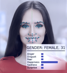 Face Image Recognition Artificial Intelligence