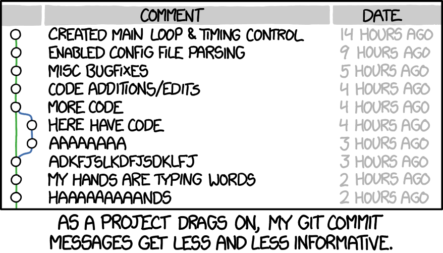 Writing Good Commit Messages