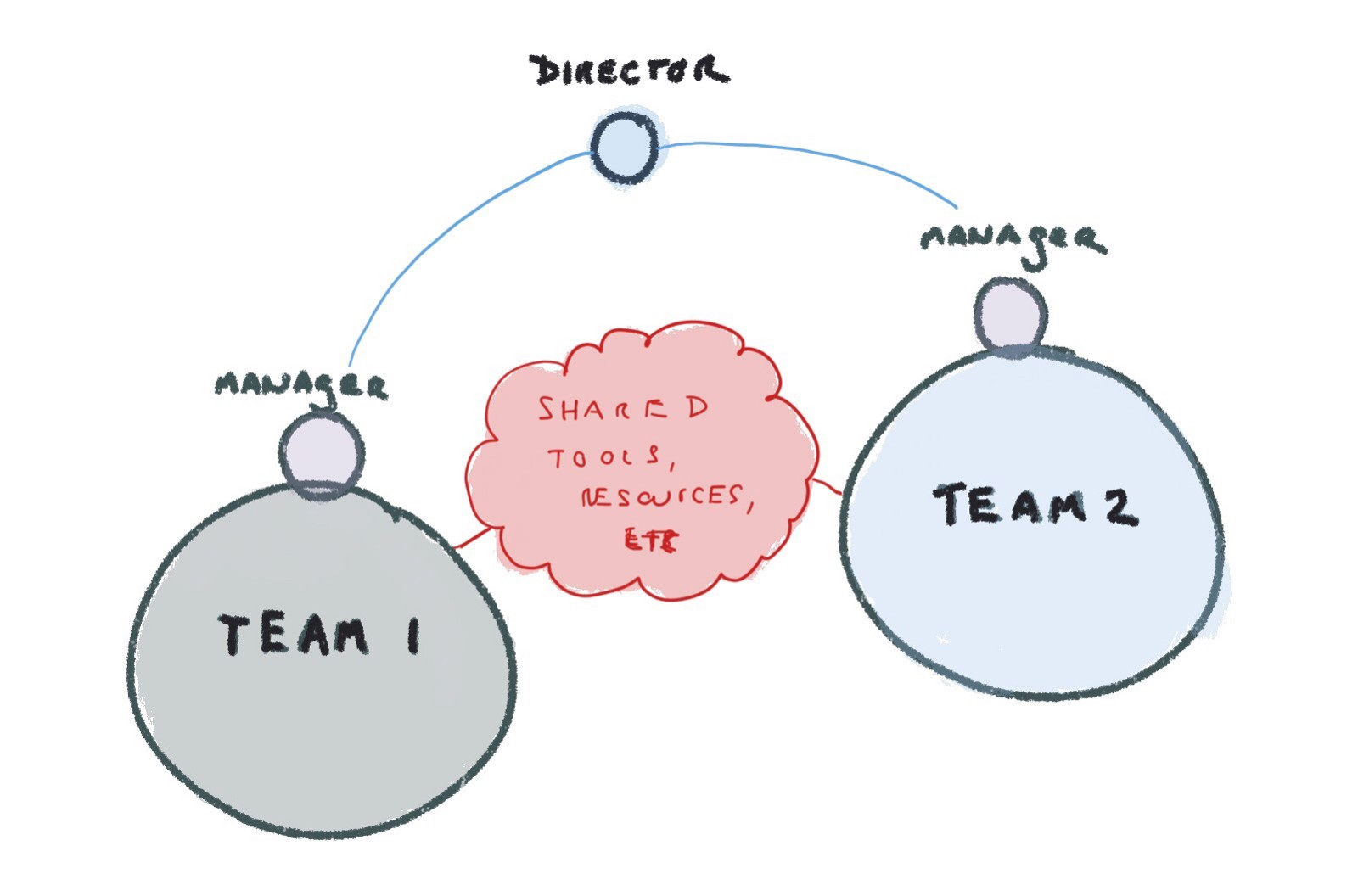 how does your company approach continuous improvement