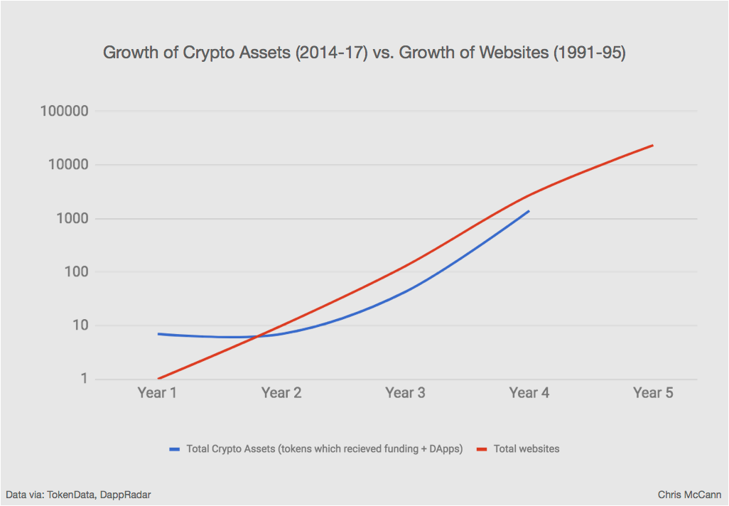 How To Get Bitcoins From A Website Bitcoin Future Analysis