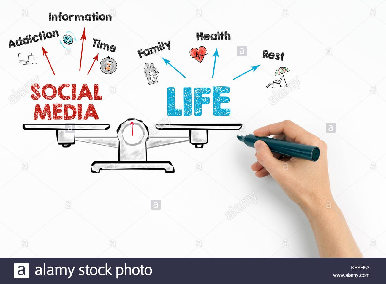 Is Social Media Good for our Health