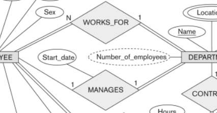 Database modeling entity relationship diagram erd part 5 relationship ccuart