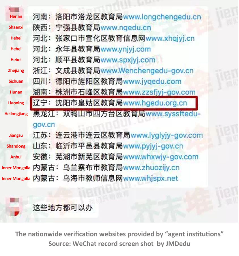Counterfeit Teaching Certificate, A 100 Million RMB Black Industry Chain
