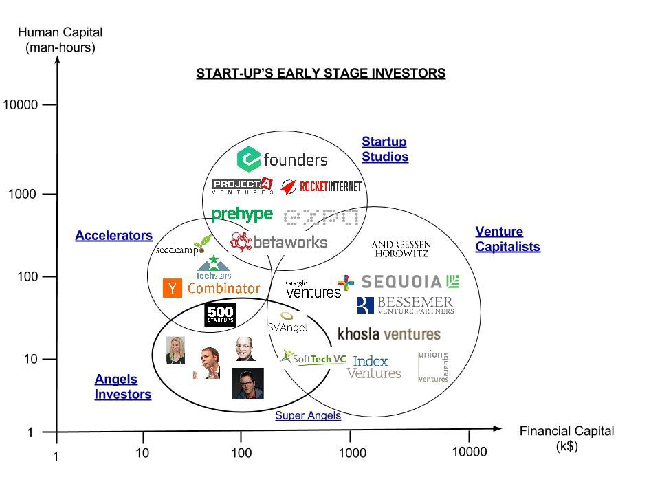 State Of The Digital Nation 2020 Venture Road The Startup Medium