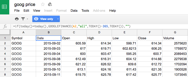 BigQuery Tricks Pull Daily Google Finance Data Without An Import - Google spreadsheet