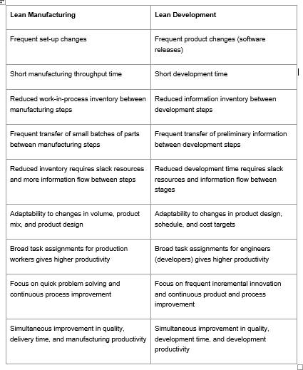 Comparison between waterfall agile lean and devops for What is the difference between waterfall and agile