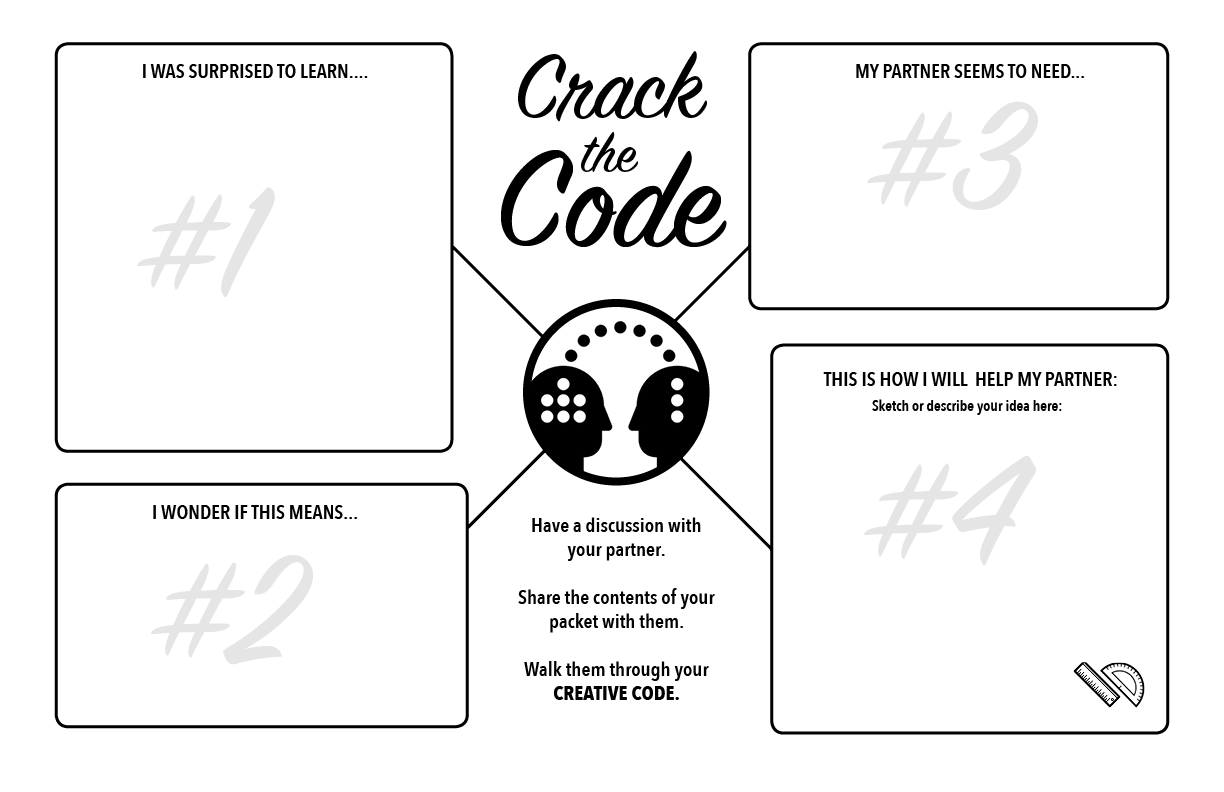 worksheet Crack The Code Worksheet Answers creative code a workshop to grow confidence bring the cohort back together an debrief with full group remind each person write down challenge they want focus on and that they