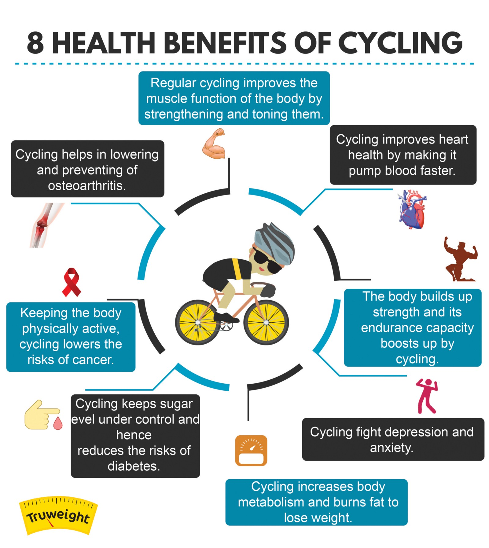 Health benefits of cycling exercise daily images