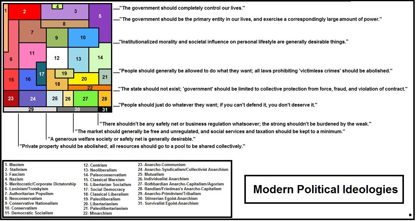 explaining political ideology in american society