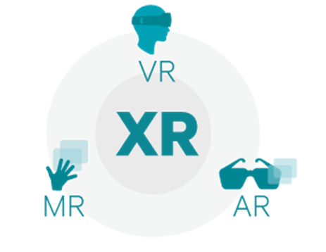 what really is the difference between ar mr vr xr
