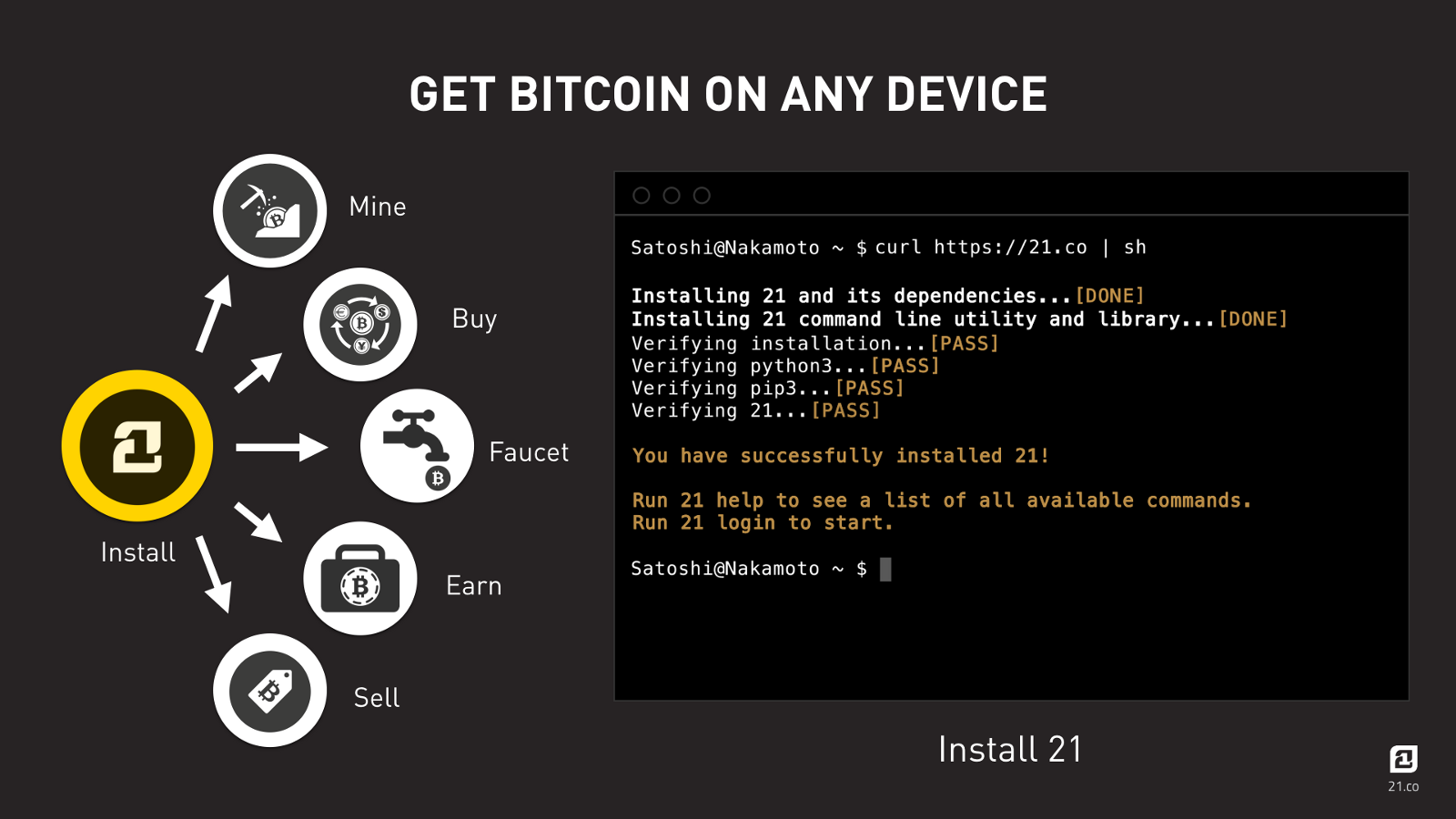 21 is an Open Source Library for the Machine-Payable Web
