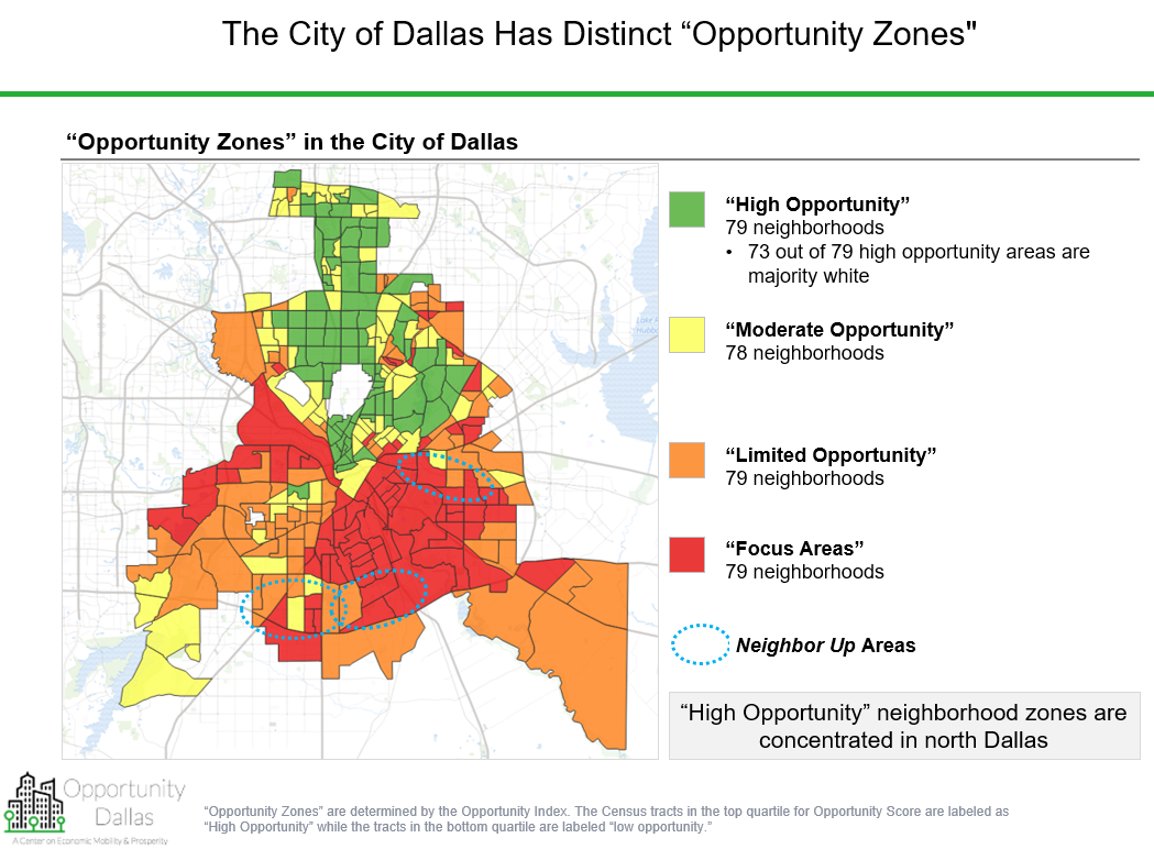 Opportunity Index\' for Dallas – TheMap – Medium